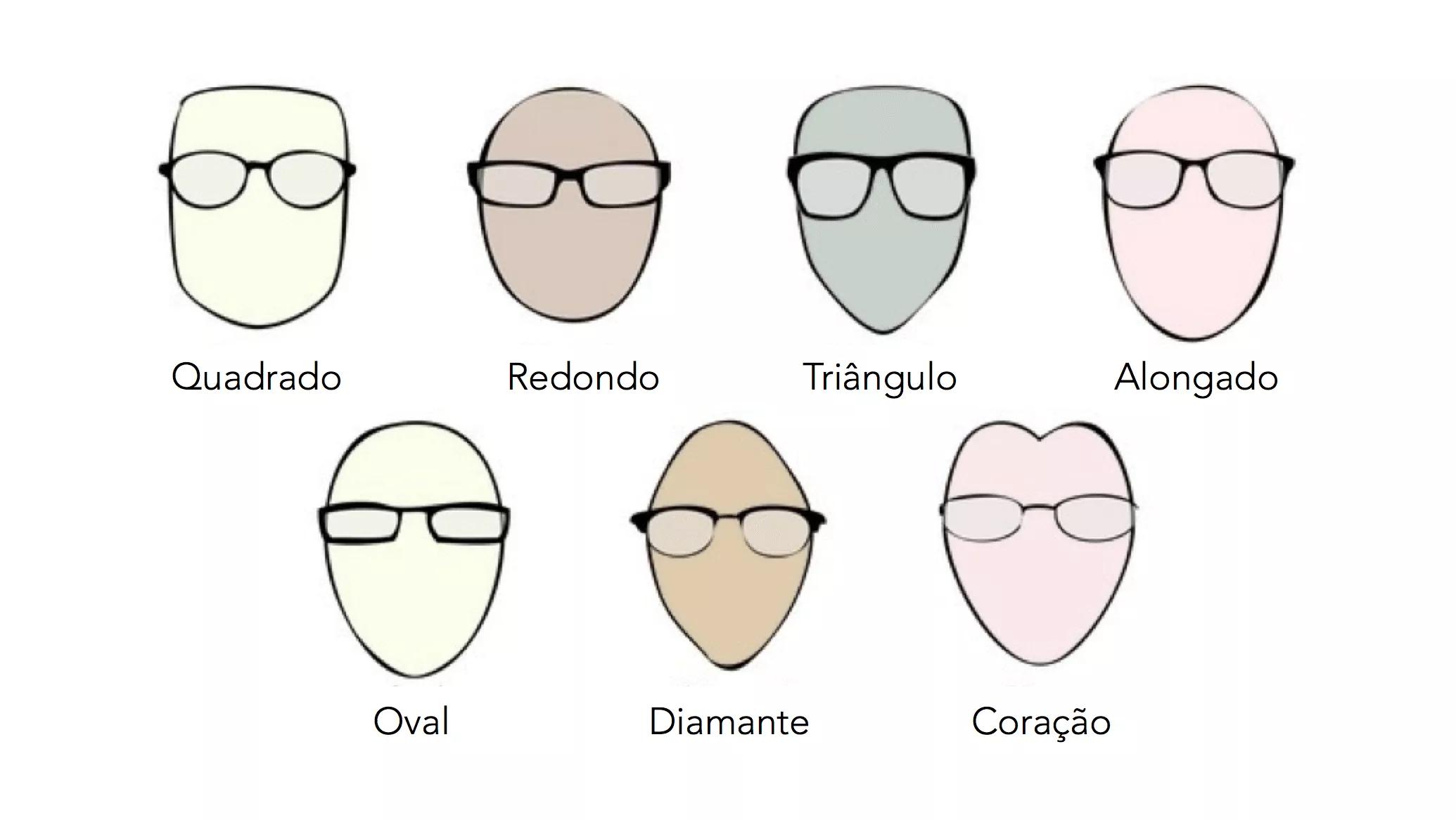8203062c6478c Qual óculos certo para meu formato de rosto  – Blog da Otica Isabela ...
